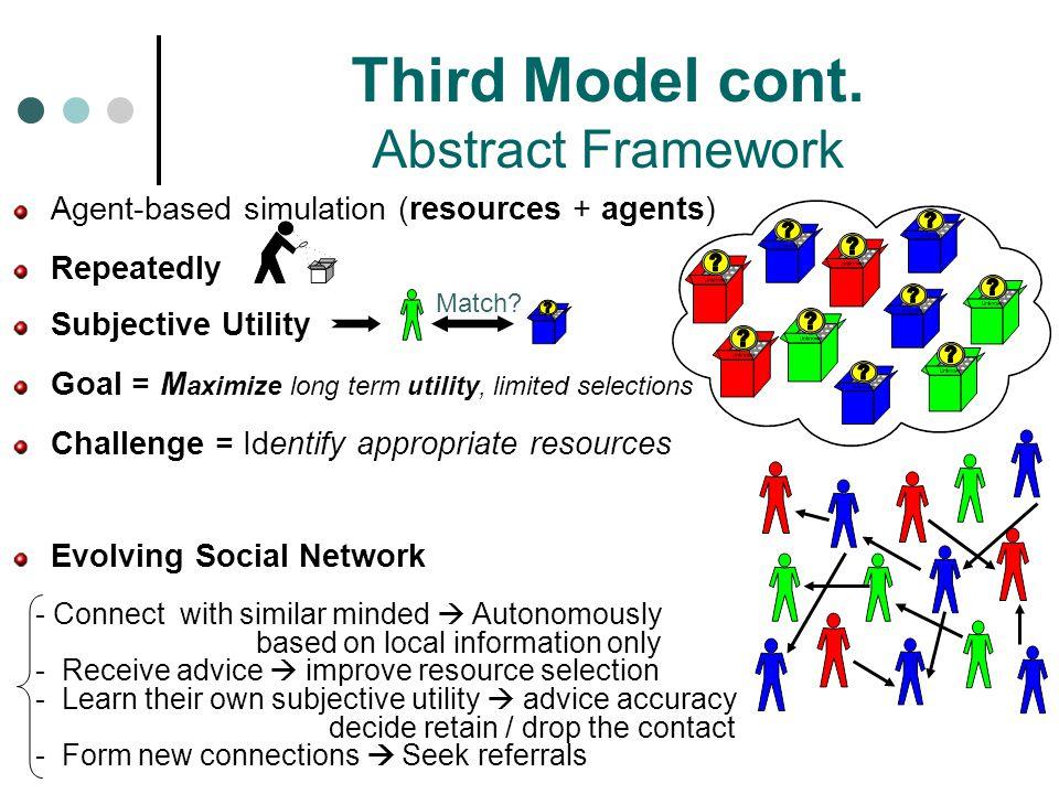 Third Model cont. Abstract Framework
