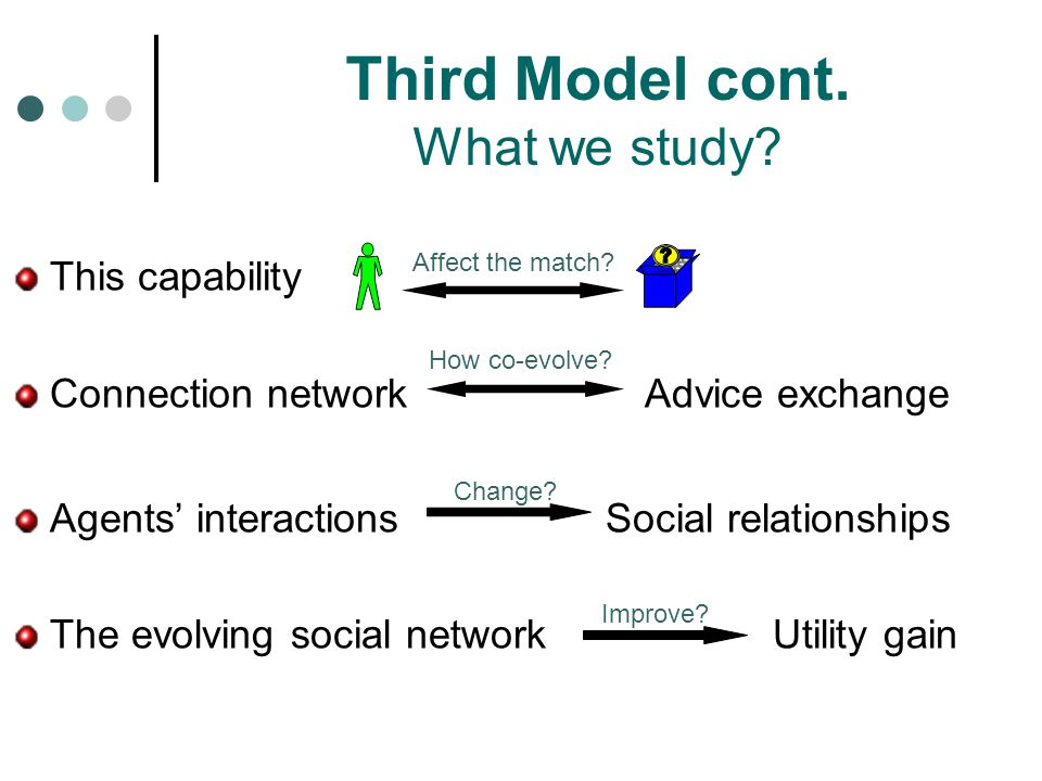 Third Model cont. What we study