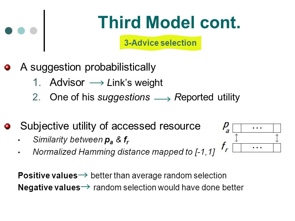 Third Model cont. A suggestion probabilistically Advisor Link's weight