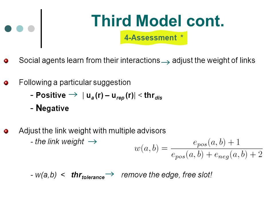 Third Model cont. - Positive | ua (r) – urep (r)| < thrdis