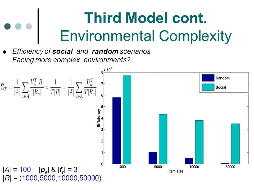 Third Model cont. Environmental Complexity