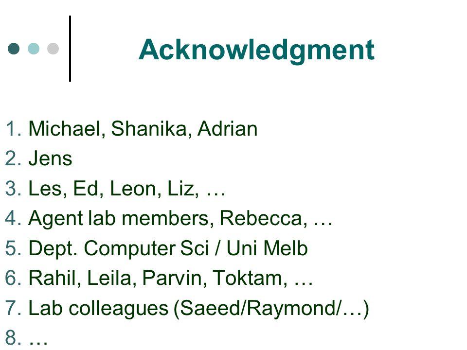 Acknowledgment Michael, Shanika, Adrian Jens Les, Ed, Leon, Liz, …