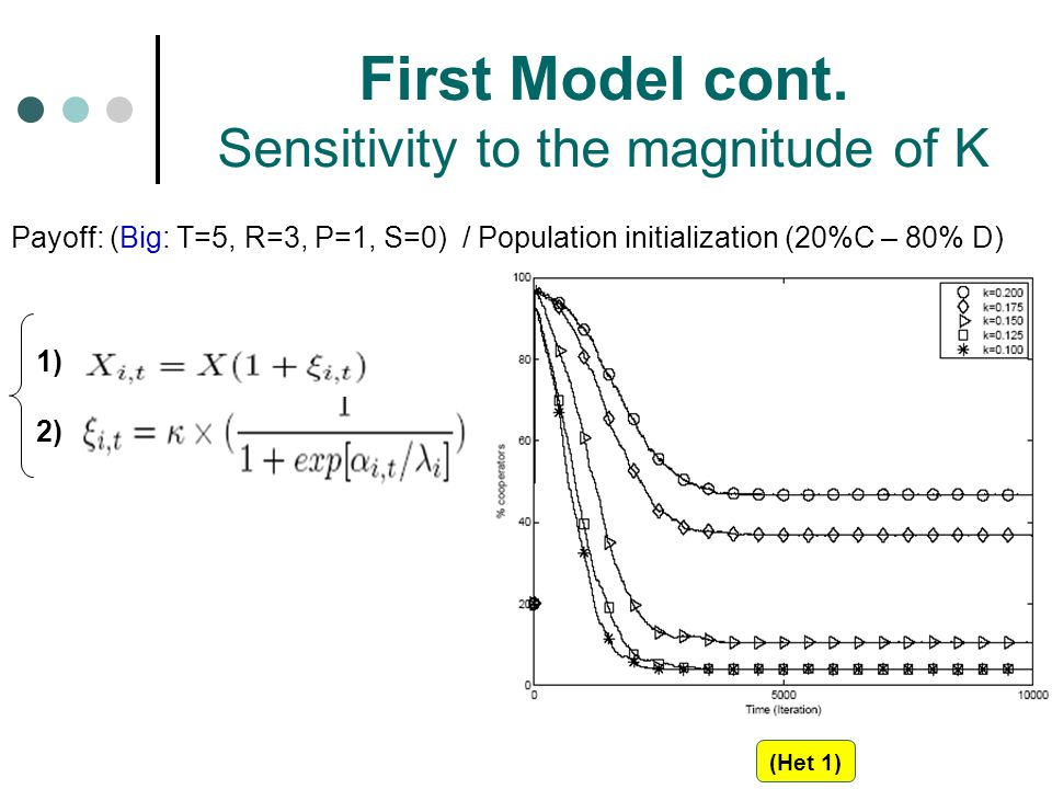 First Model cont. Sensitivity to the magnitude of K