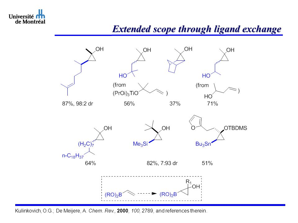 Extended scope through ligand exchange