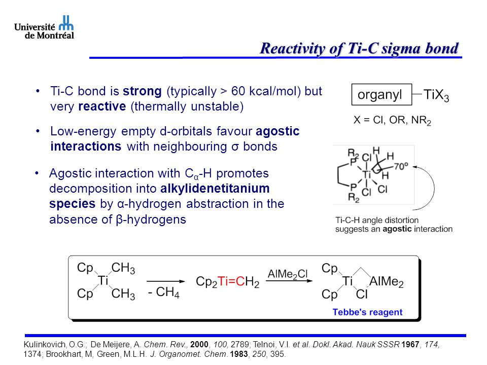 Reactivity of Ti-C sigma bond