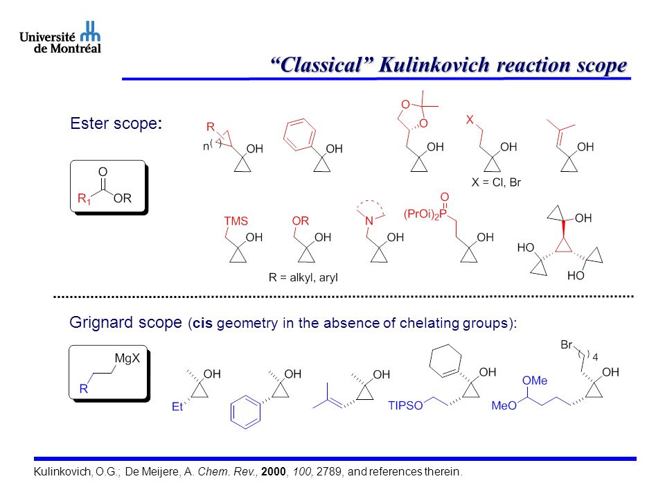 Classical Kulinkovich reaction scope