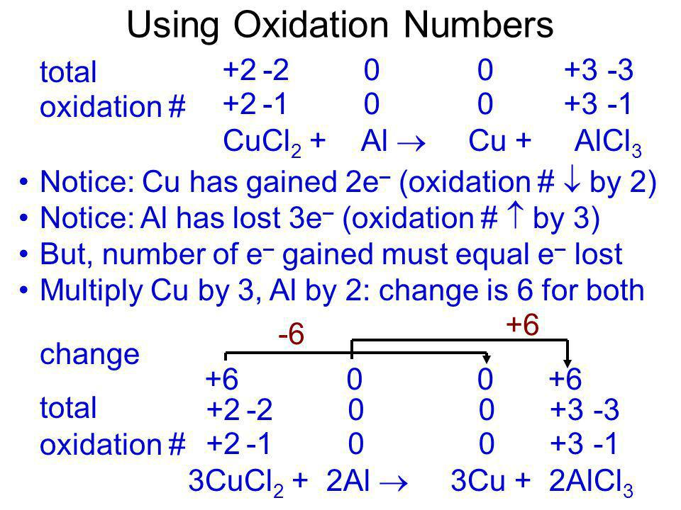 Using Oxidation Numbers