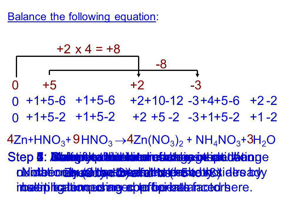Step 2: Assign oxidation numbers