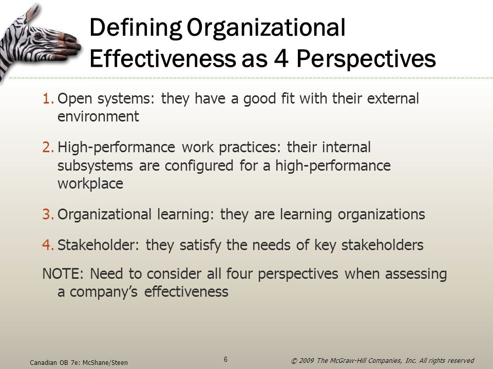 Defining Organizational Effectiveness as 4 Perspectives