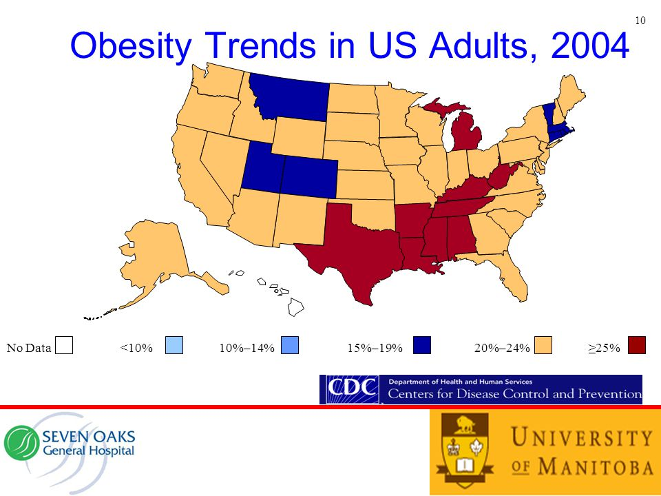Obesity Trends in US Adults, 2004