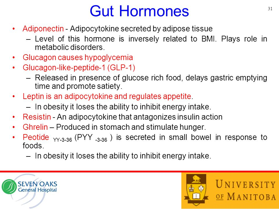 Gut Hormones Adiponectin - Adipocytokine secreted by adipose tissue