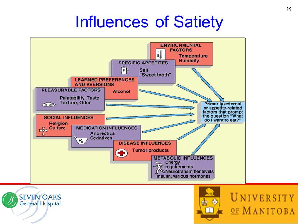 35 Influences of Satiety