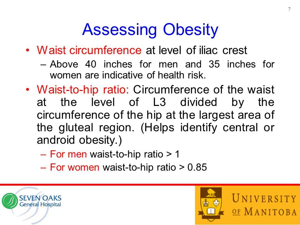 Assessing Obesity Waist circumference at level of iliac crest