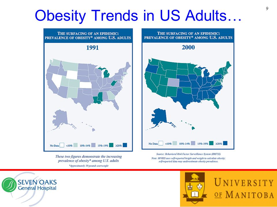 Obesity Trends in US Adults…