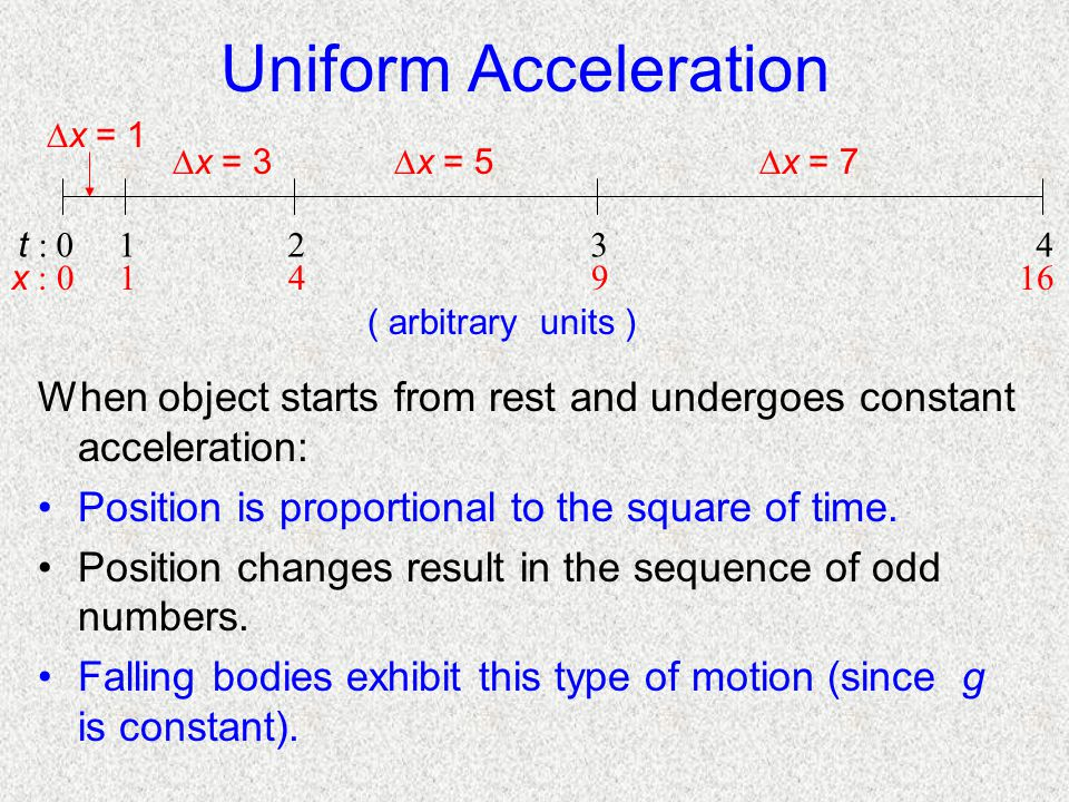 Uniform Acceleration x = 1. x = 3. x = 5. x = 7.