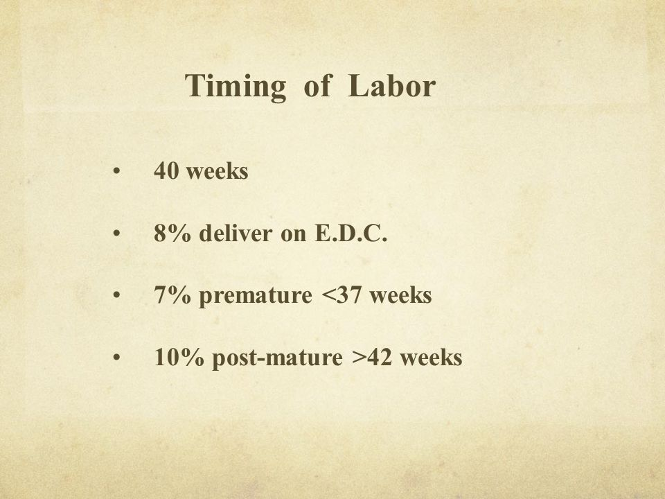 Timing of Labor 40 weeks 8% deliver on E.D.C.