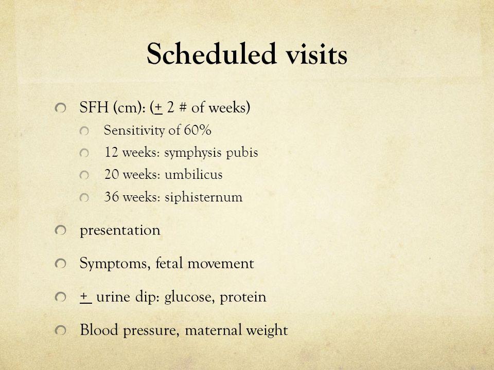 Scheduled visits SFH (cm): (+ 2 # of weeks) presentation
