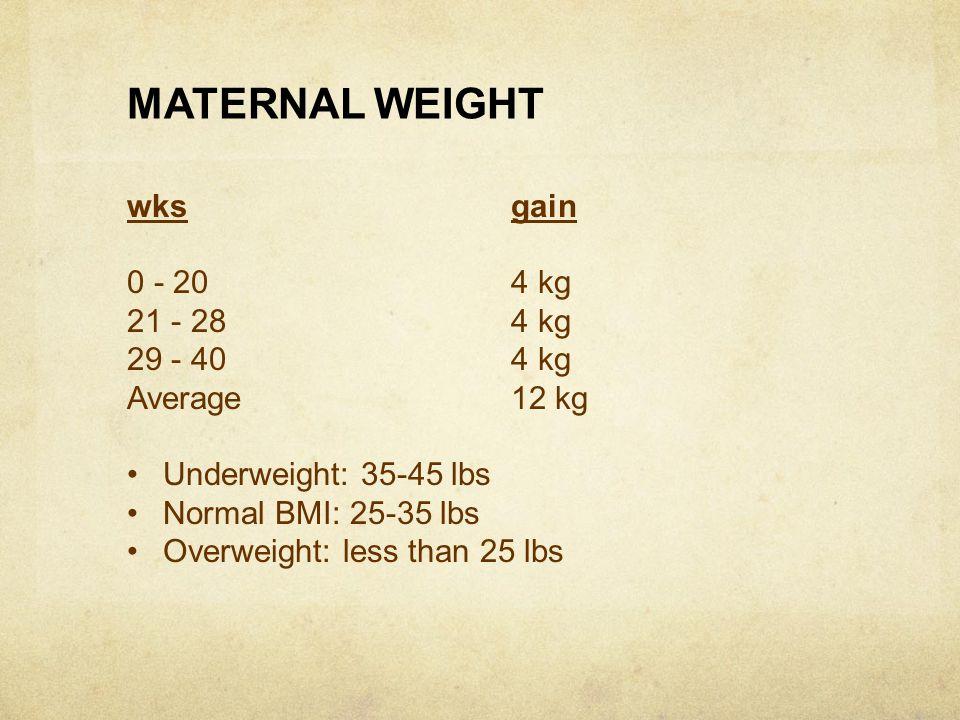 MATERNAL WEIGHT wks gain 0 - 20 4 kg 21 - 28 4 kg 29 - 40 4 kg