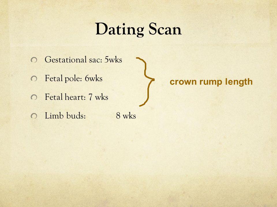 Dating Scan Gestational sac: 5wks Fetal pole: 6wks Fetal heart: 7 wks