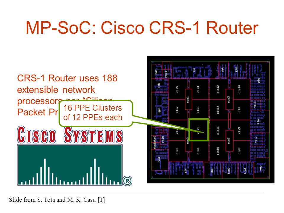 MP-SoC: Cisco CRS-1 Router