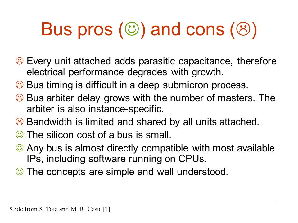 Bus pros () and cons ()