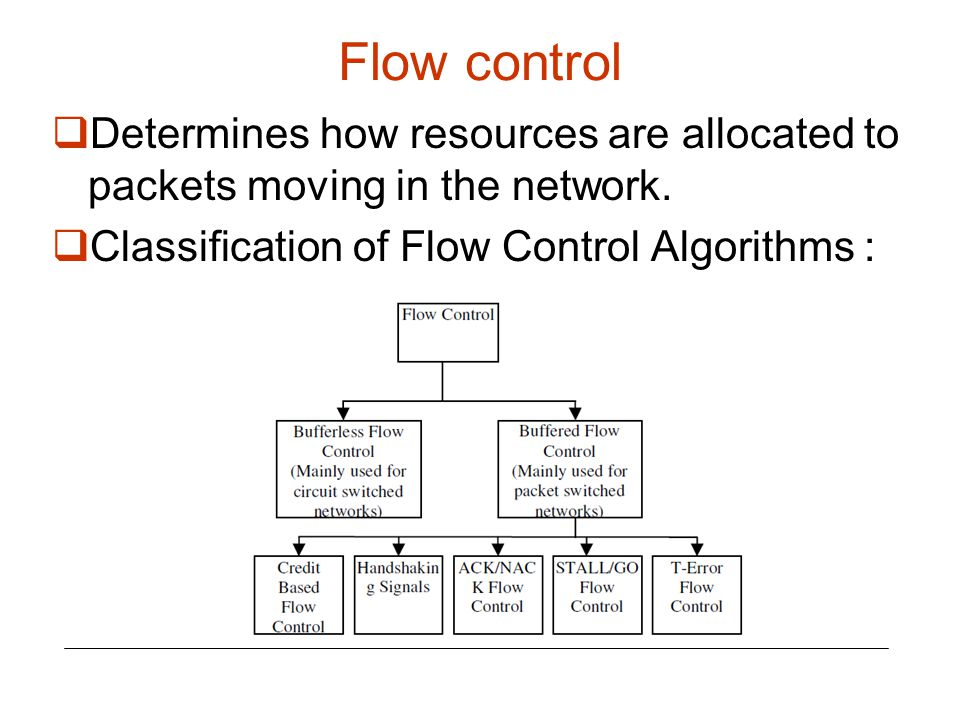 Flow control Determines how resources are allocated to packets moving in the network. Classification of Flow Control Algorithms :