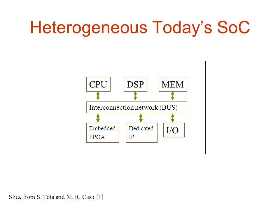 Heterogeneous Today's SoC