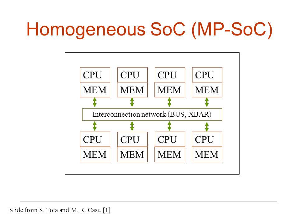 Homogeneous SoC (MP-SoC)