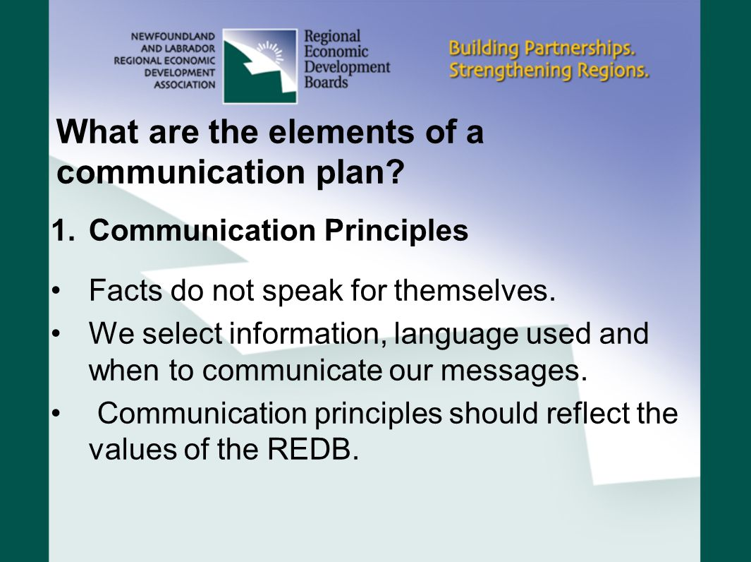 What are the elements of a communication plan