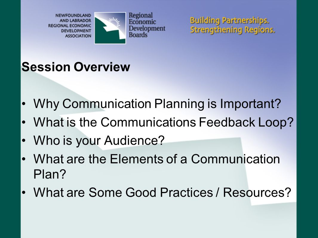 Session Overview Why Communication Planning is Important What is the Communications Feedback Loop