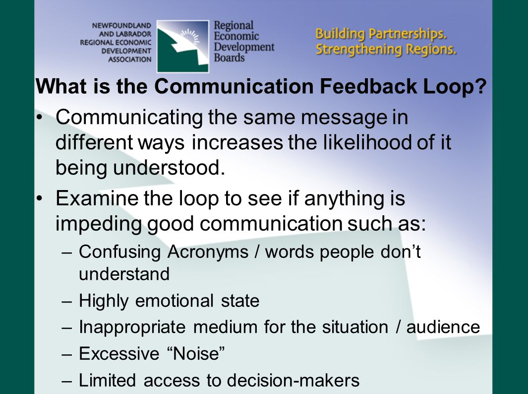 What is the Communication Feedback Loop