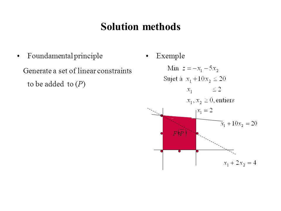 Generate a set of linear constraints to be added to (P)