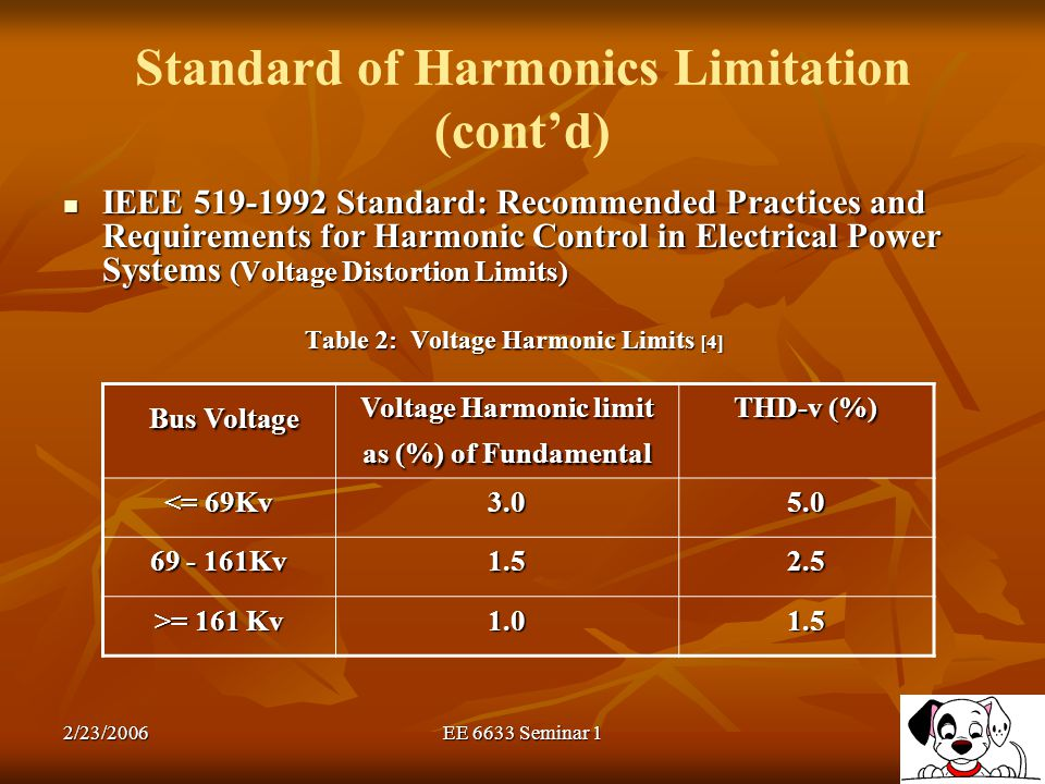 Standard of Harmonics Limitation (cont'd)