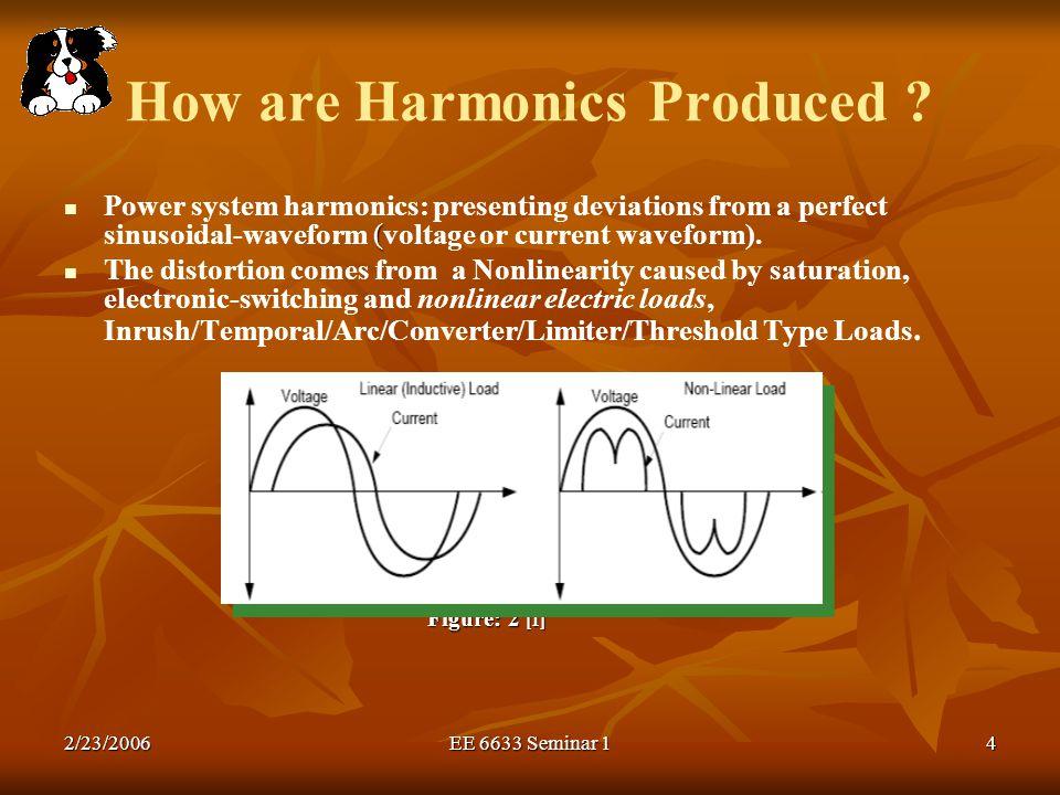 How are Harmonics Produced