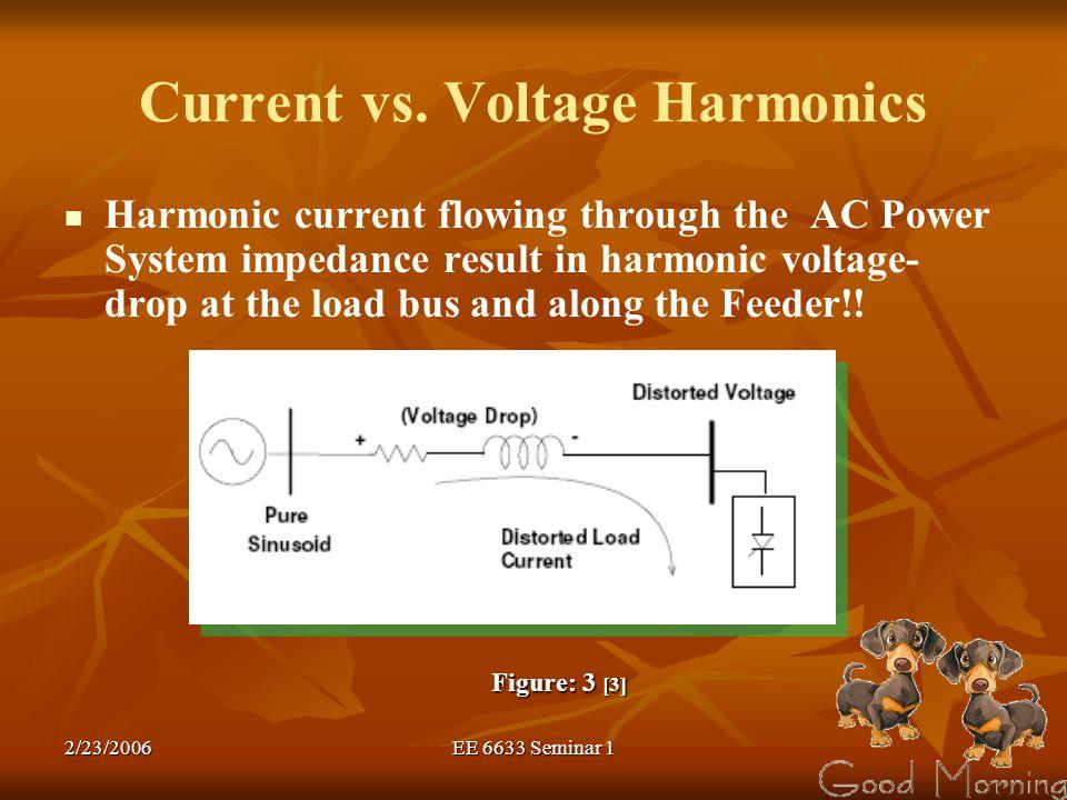 Current vs. Voltage Harmonics