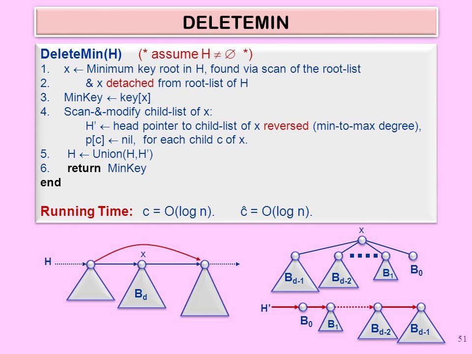 DELETEMIN DeleteMin(H) (* assume H   *)