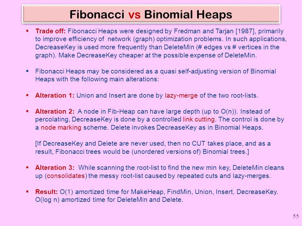 Fibonacci vs Binomial Heaps