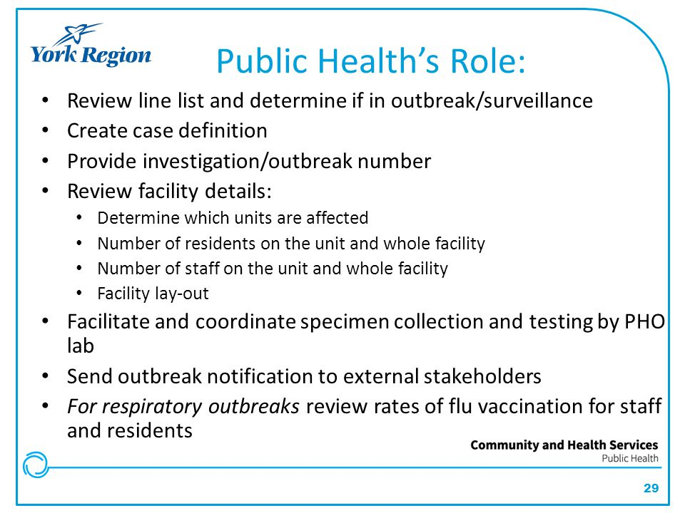 Public Health's Role: Review line list and determine if in outbreak/surveillance. Create case definition.