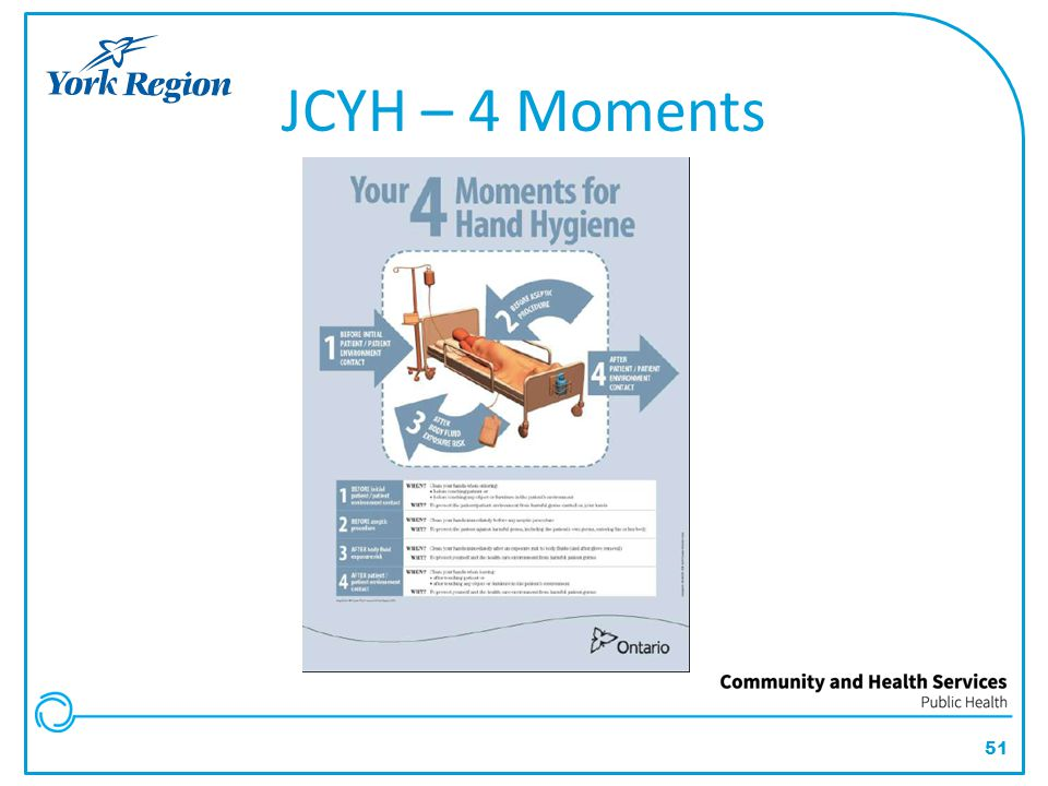 JCYH – 4 Moments Homes are not required to post these signs, but they may be posted in common areas.