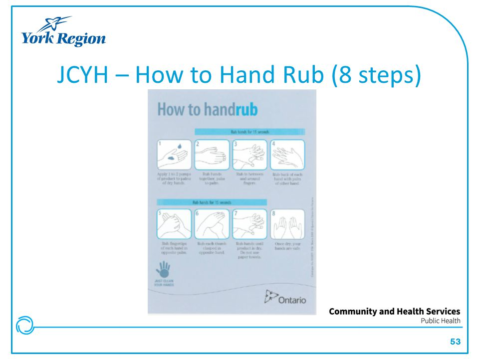 JCYH – How to Hand Rub (8 steps)