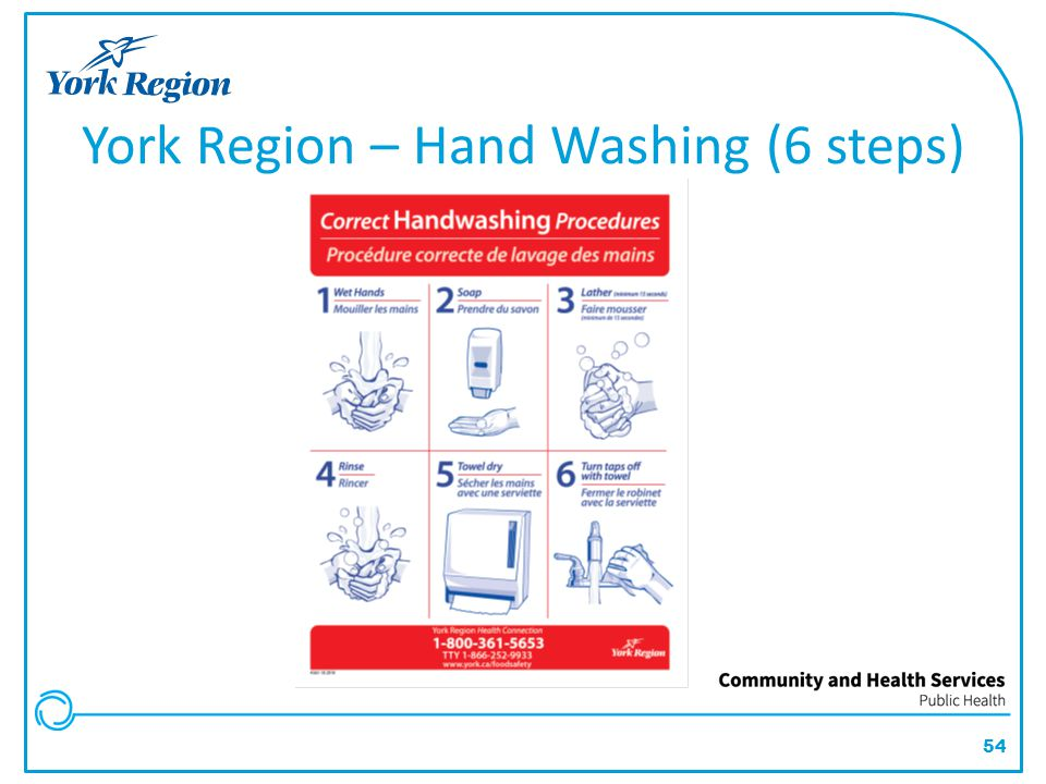 York Region – Hand Washing (6 steps)