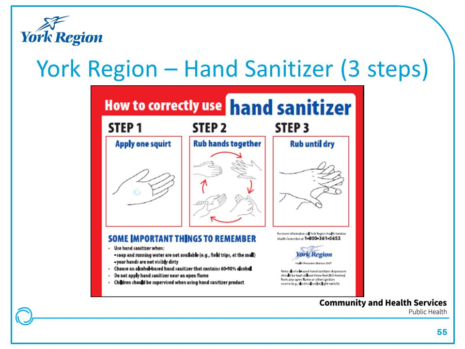 York Region – Hand Sanitizer (3 steps)
