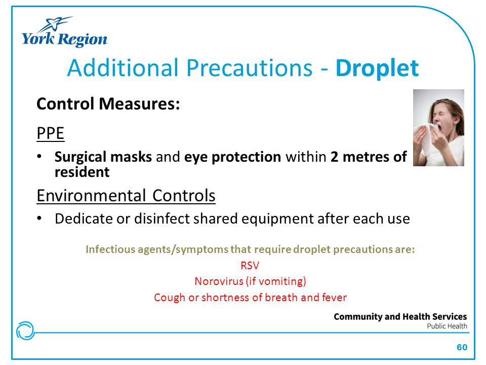 Additional Precautions - Droplet
