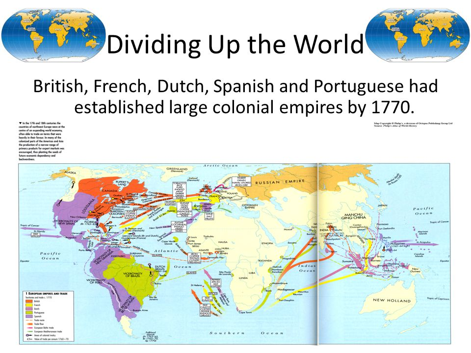 Dividing Up the World British, French, Dutch, Spanish and Portuguese had established large colonial empires by 1770.
