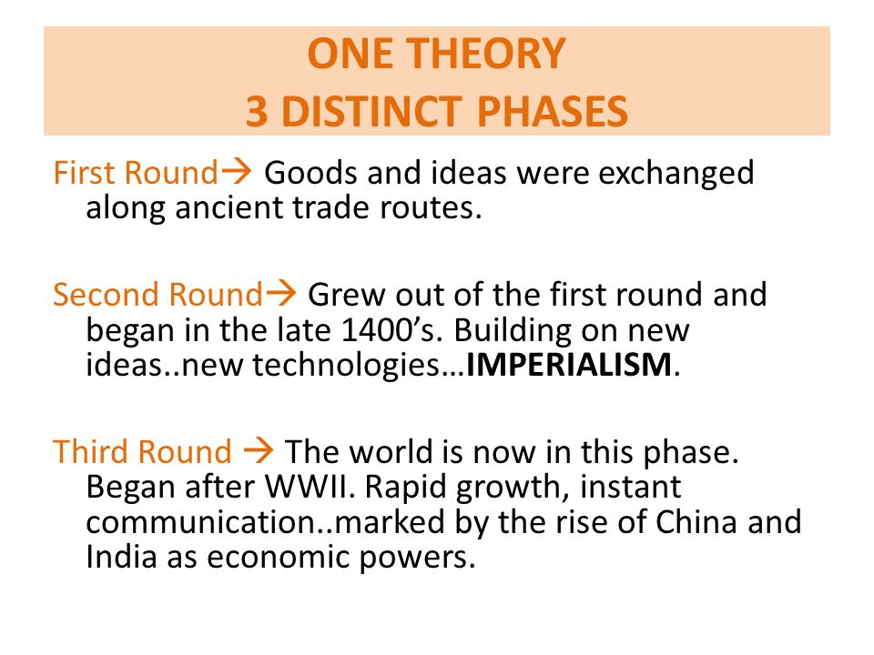 ONE THEORY 3 DISTINCT PHASES