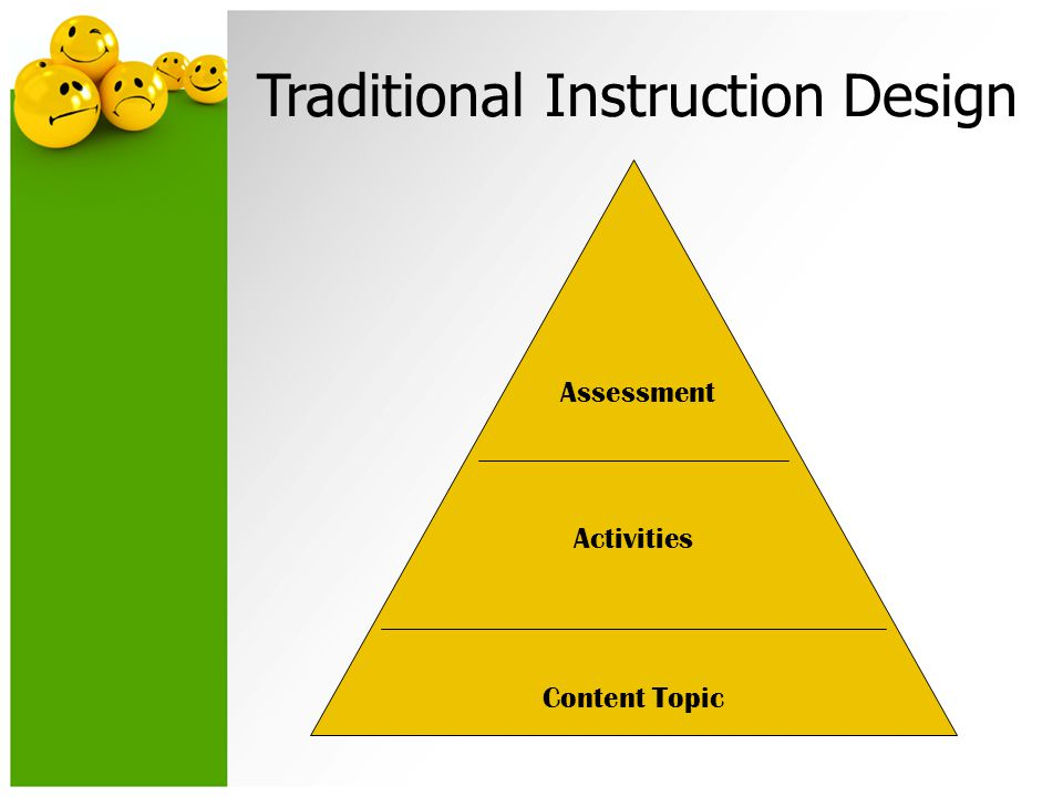 Traditional Instruction Design