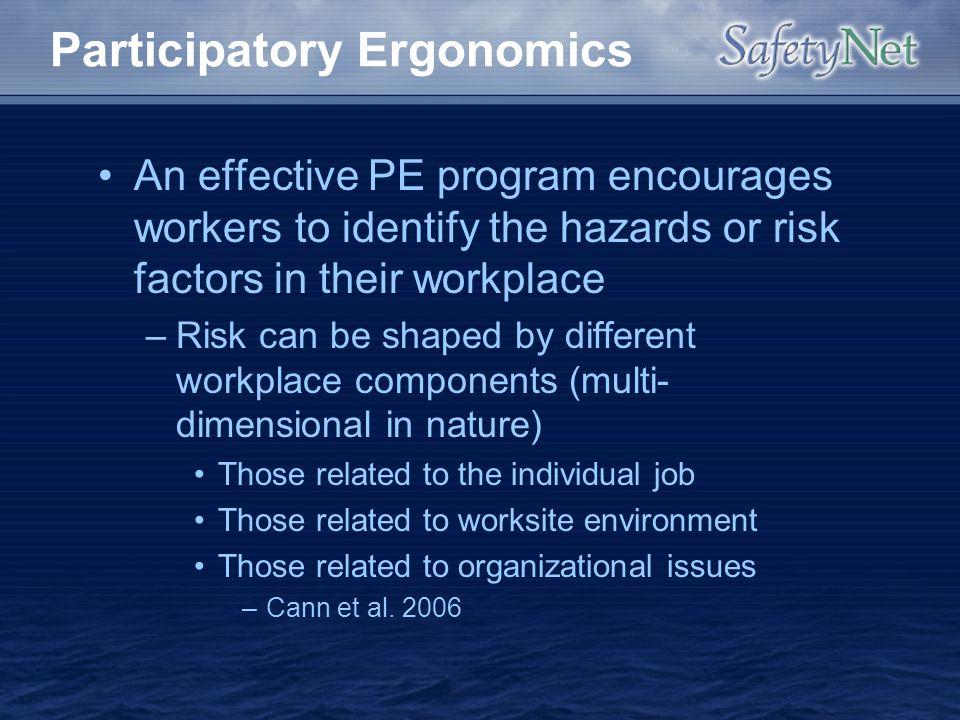 Participatory Ergonomics