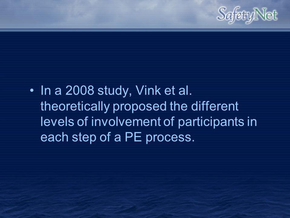 In a 2008 study, Vink et al.