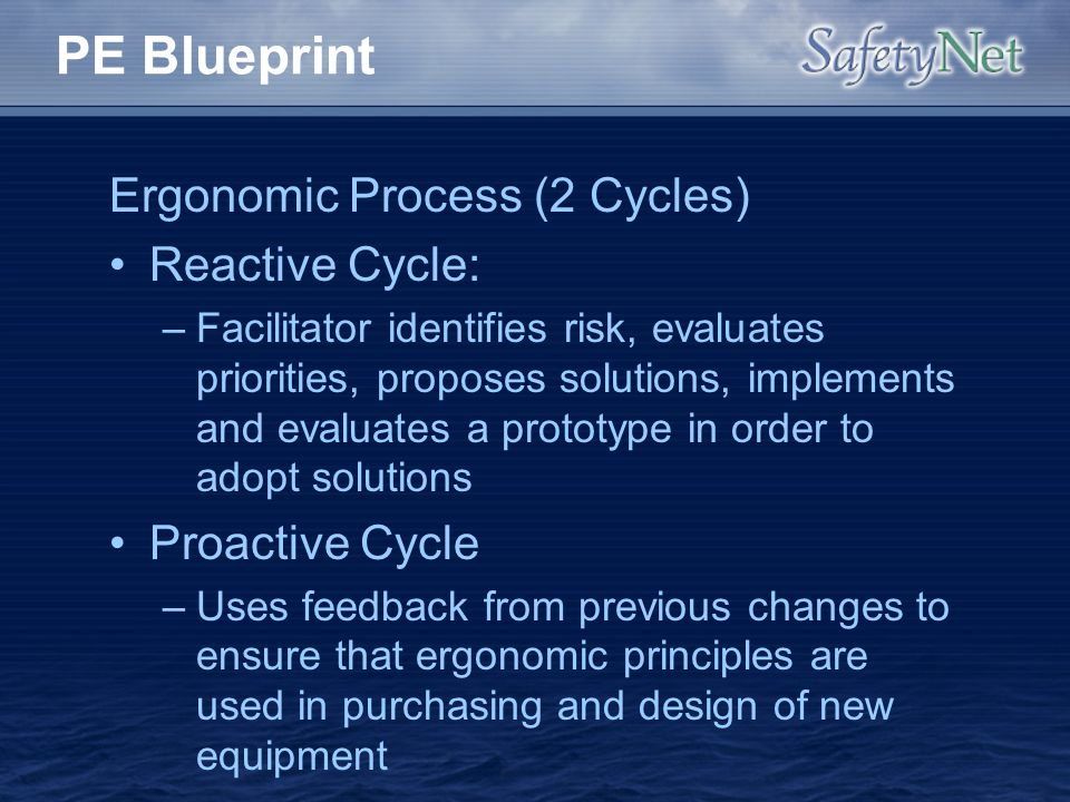 PE Blueprint Ergonomic Process (2 Cycles) Reactive Cycle:
