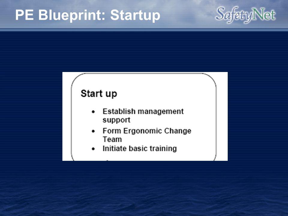 PE Blueprint: Startup
